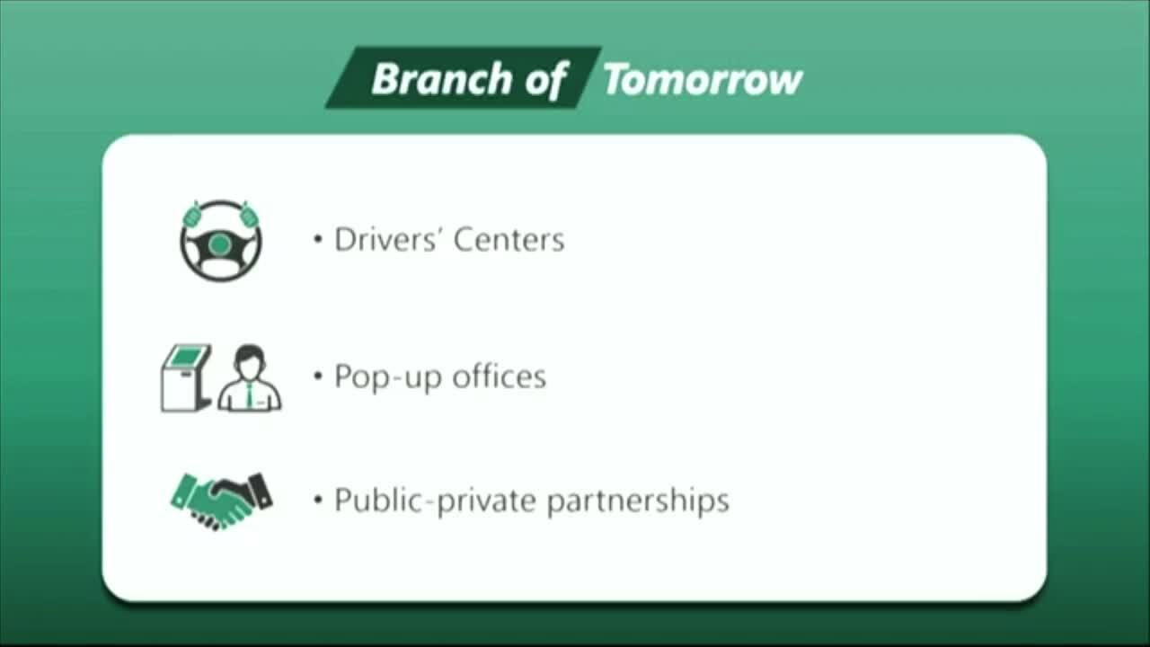 Secretary of State Branch of Tomorrow