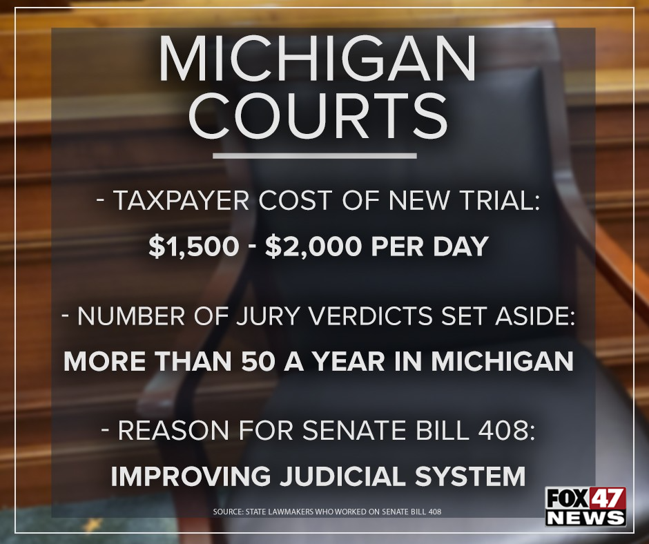 Concerns about Michigan Courts