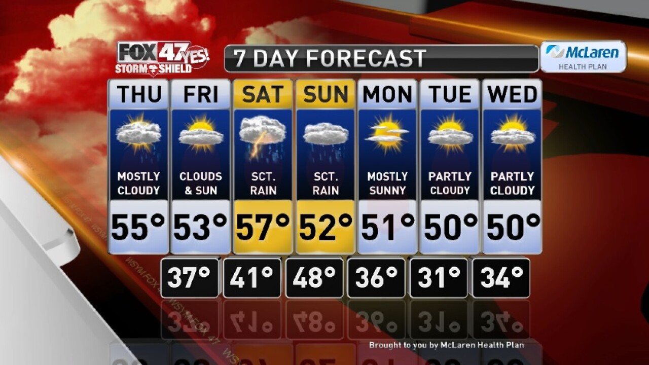 Claire's Forecast 3-26