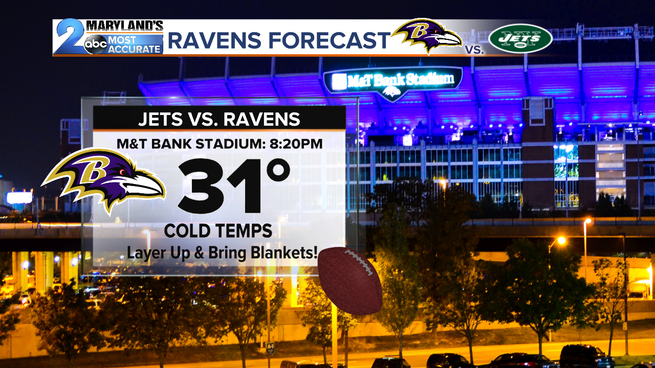 Ravens Temp Forecast.png