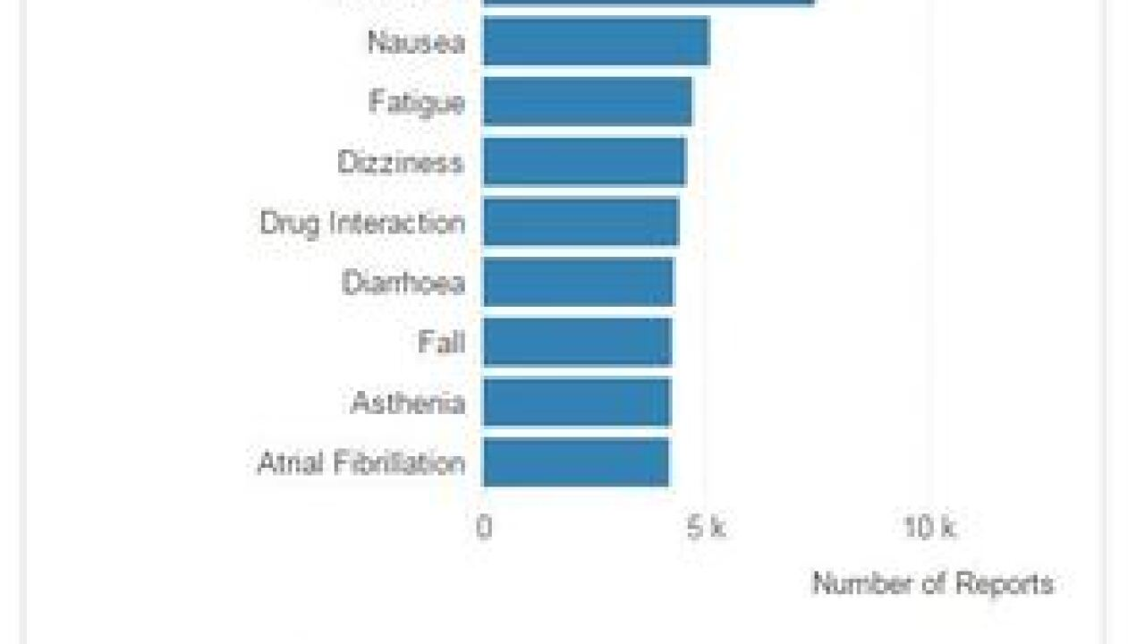 GALLERY: 50 most dangerous drugs on the market