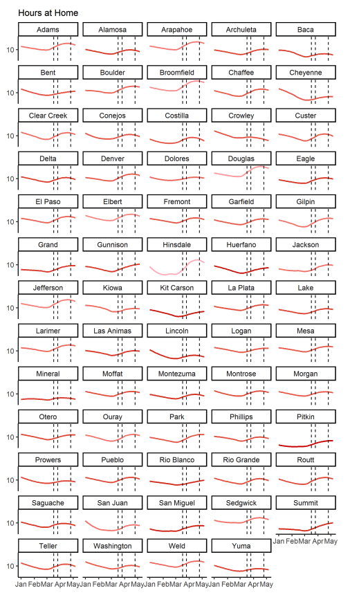 Hours at home during COVID 19 by county_Colorado State University data.png