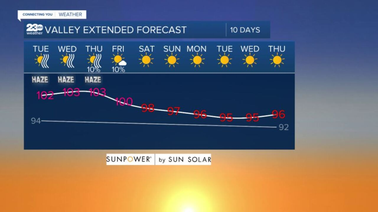 Valley 10-day forecast 9/7/2021