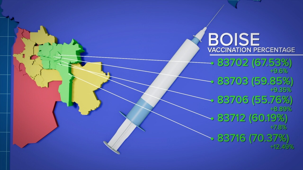 Boise Zip Code Vaccination Rates as of August