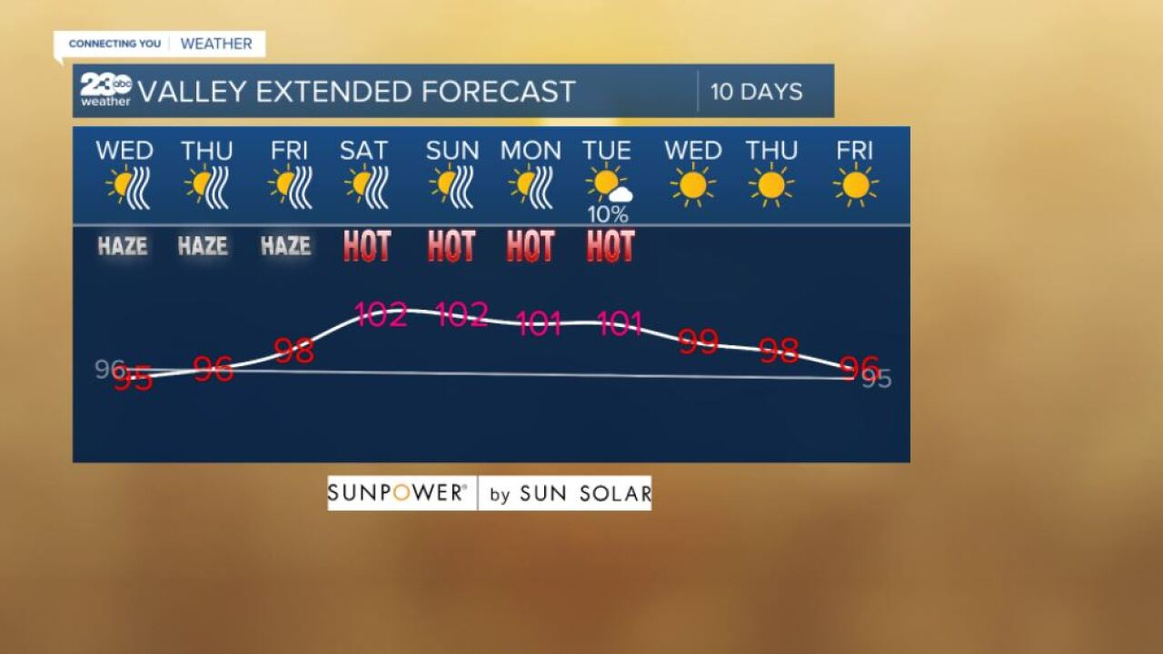 Valley 10-day forecast 8/25/2021