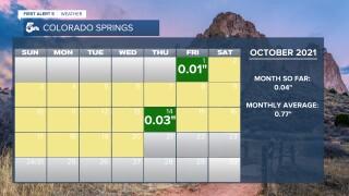 Colorado Springs October Precip