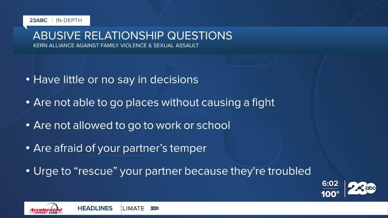 Abusive Relationship Questions