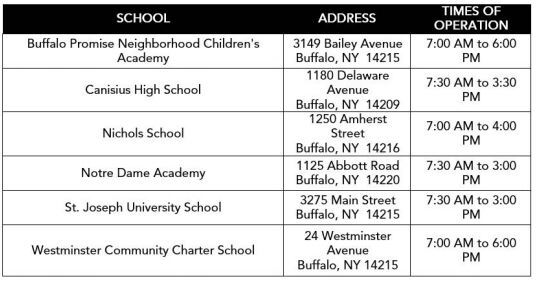 Buffalo School Zone cameras to go online Tuesday