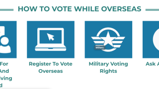 military voting toolkit