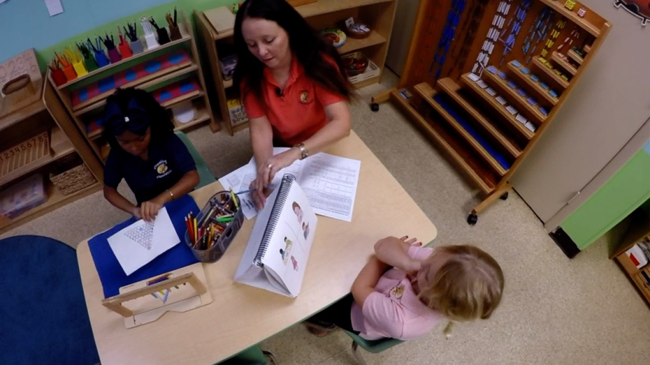 Many Kids Not Ready For Kindergarten >> Gov Desantis Makes Changes As Nearly Half Of Pre K Kids Are