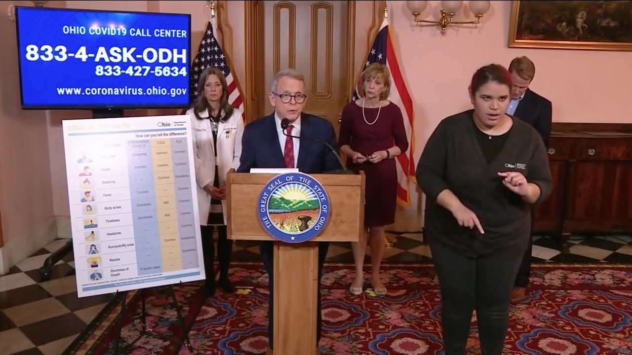 Dewine Closes Salons Urges Only Highest Risk Ohioans To Seek Covid 19 Testing