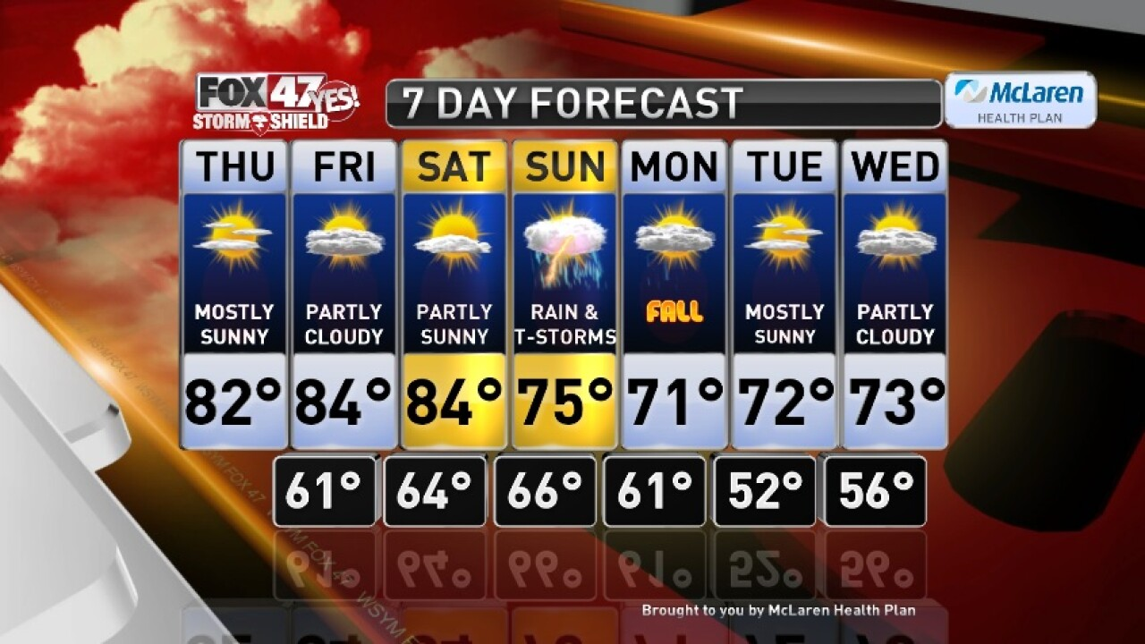 Claire's Forecast 9-19