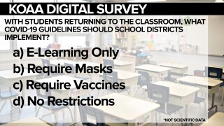 KOAA Survey: With students returning to the classroom, what COVID-19 guidelines should school districts implement?