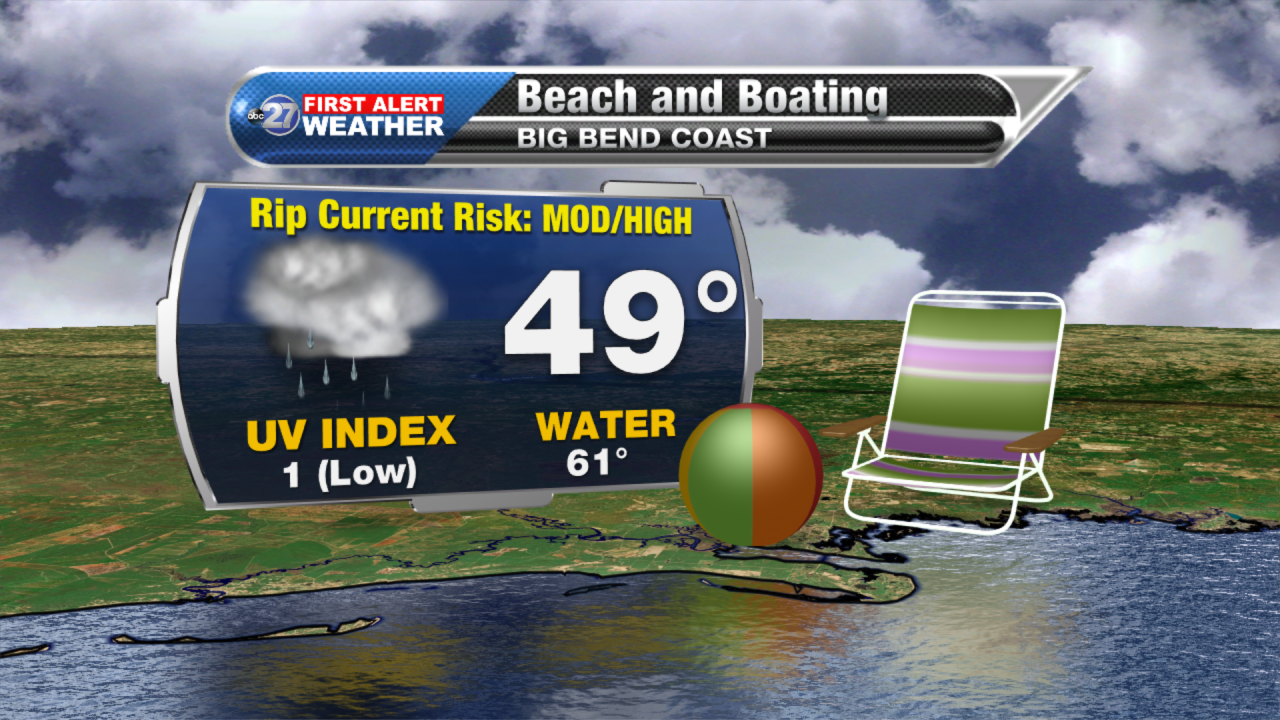 Beach and Boating forecast B (12/08/2017)