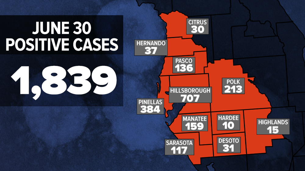 6-30-2020_WFTS_COVID_CASES_BY_COUNTY.png
