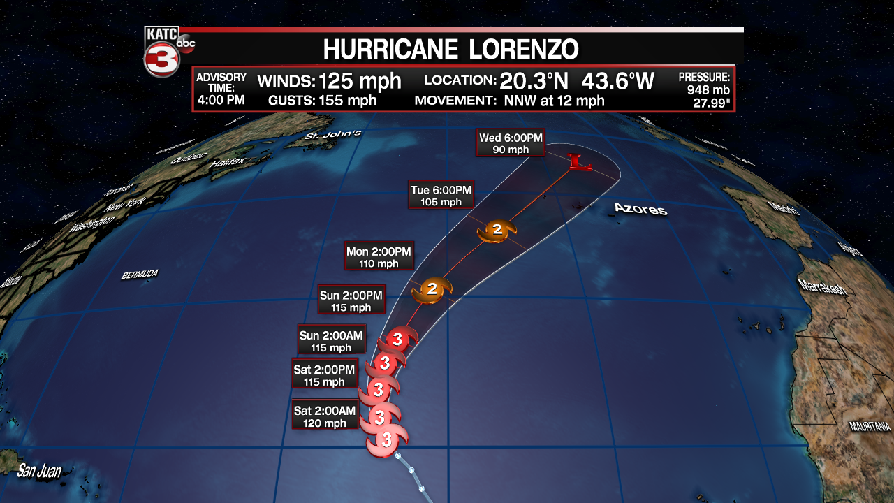 Lorenzo2.png