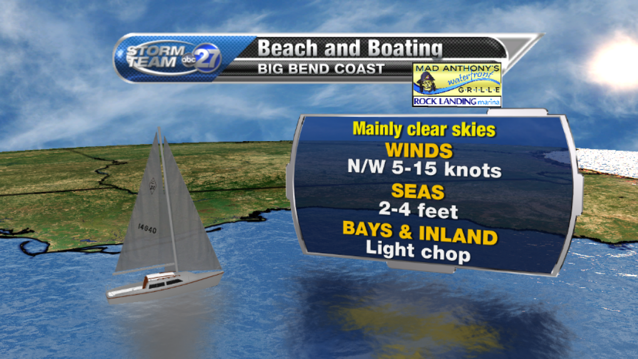Beach and Boating forecast A (05/02/2017)