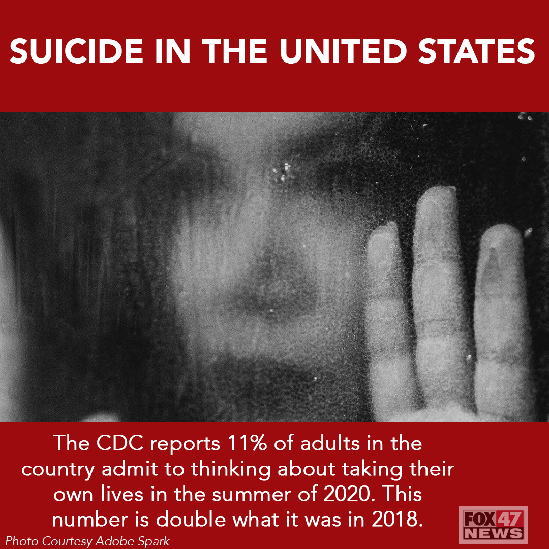 The CDC reports 11% of adults in the country admitted to thinking about taking their own lives in the summer of 2020.