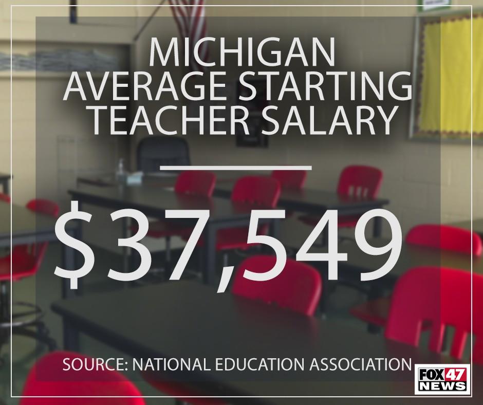 Average teacher starting salary in Michigan