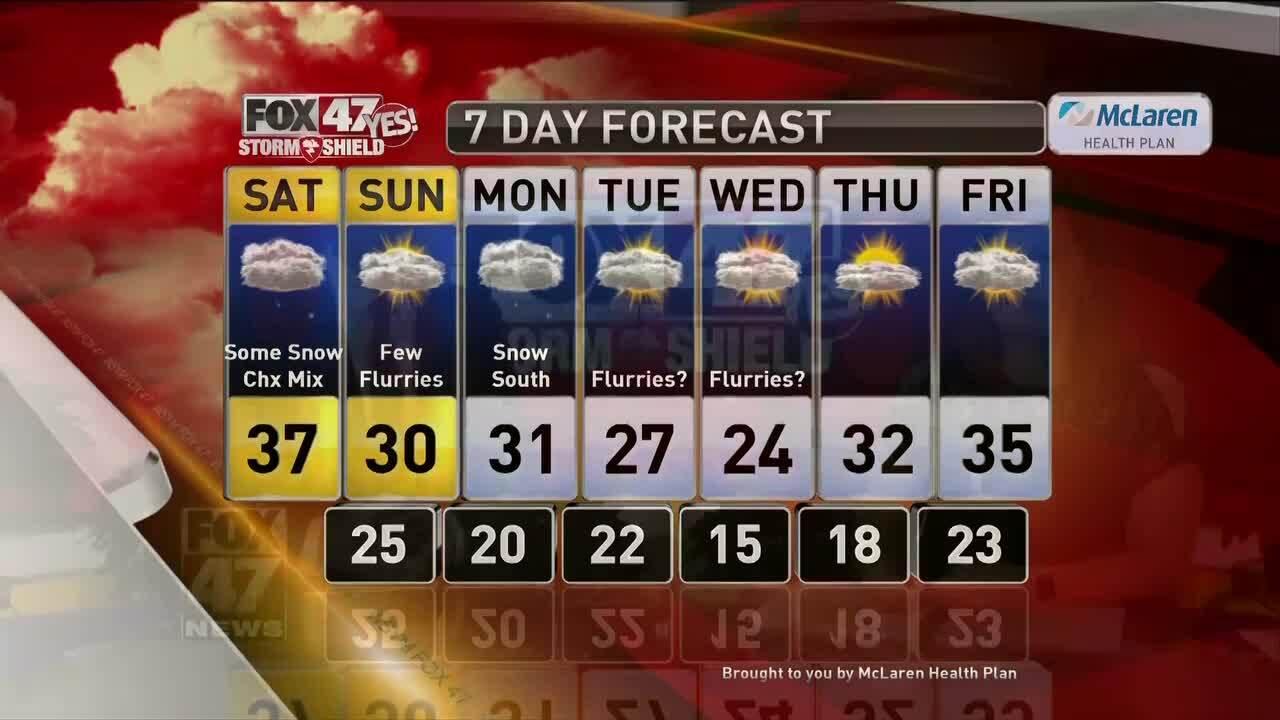 Brett's Forecast 12-13