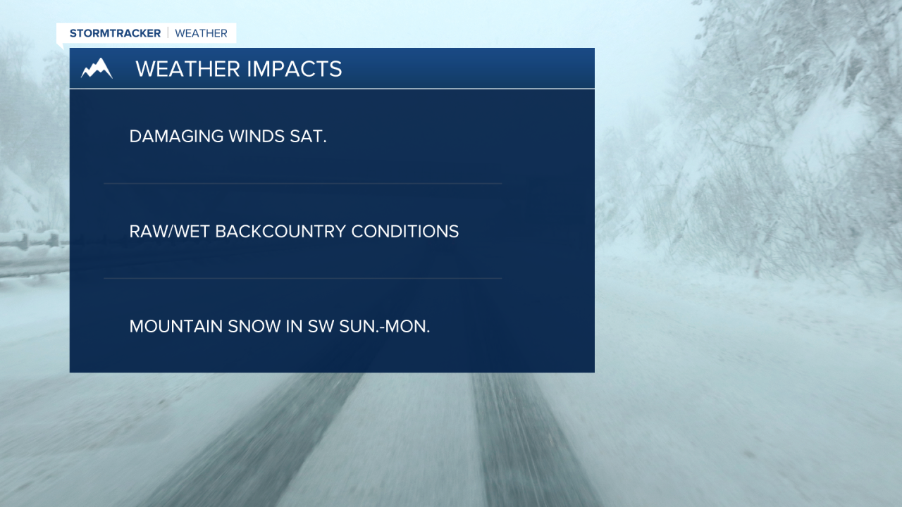Weekend weather impacts