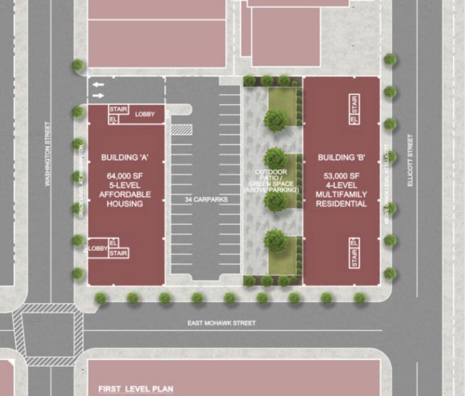 Uniland Development Company, Belmont Housing Resources of WNY