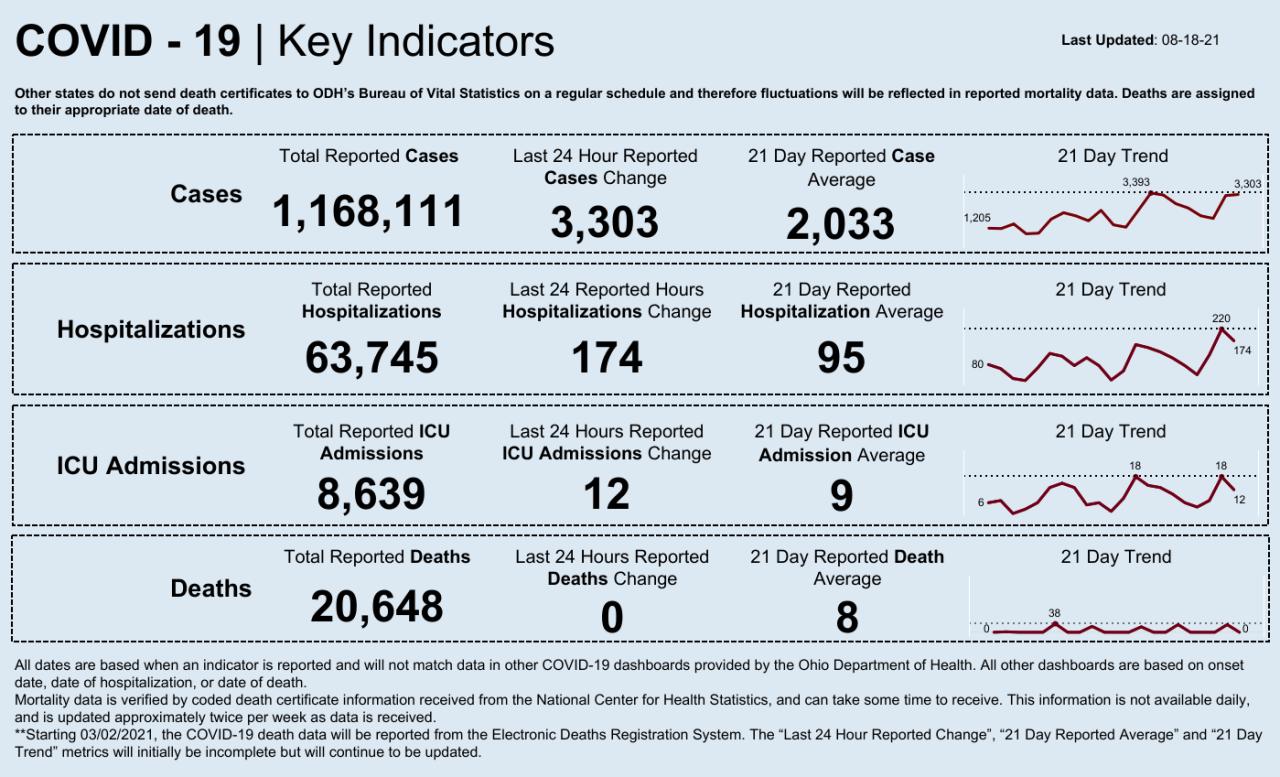 Dashboard _ Key Indicators (19).png