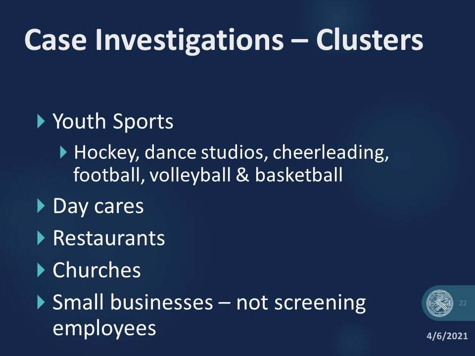 COUNTY GRAPH ON YOUTH SPORTS 2 .jpeg