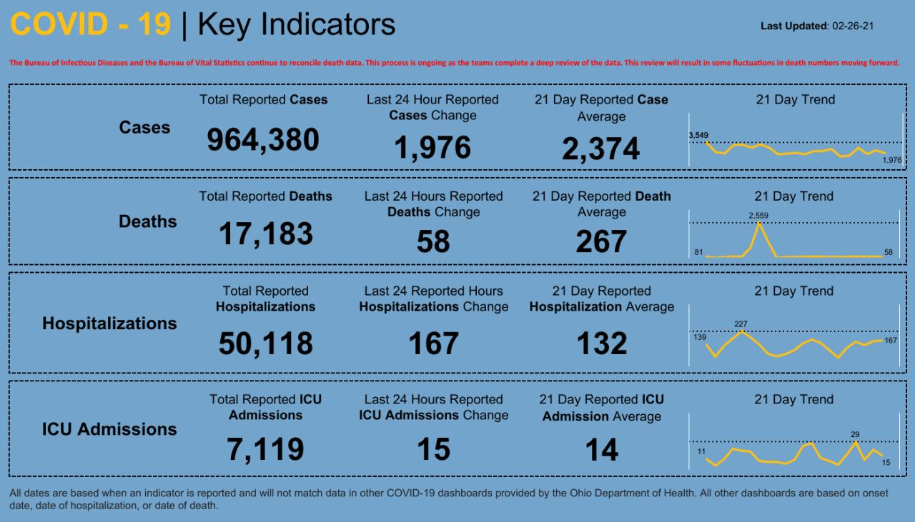 Dashboard _ Key Indicators (14).png