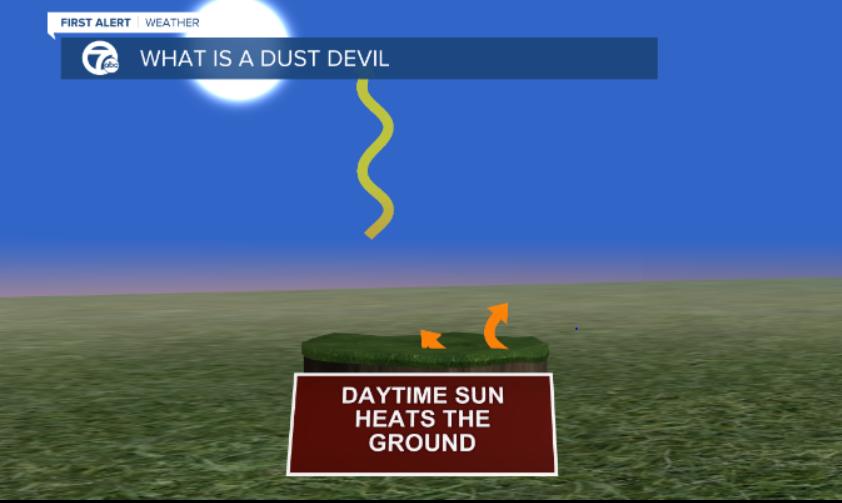 Dust Devil 1.PNG