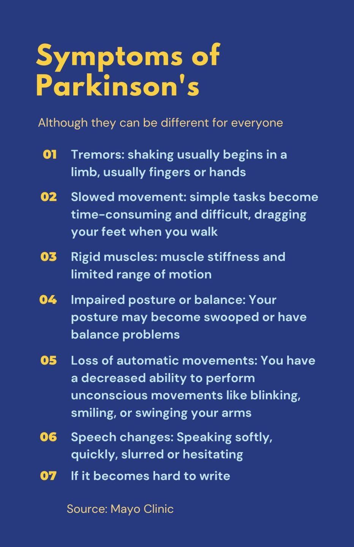Parkinson's symptoms.jpg