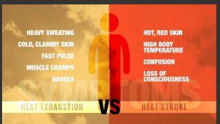 Heat stroke vs. heat exhaustion explained