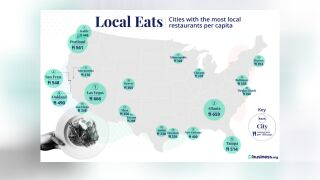 Local Eats.jpg