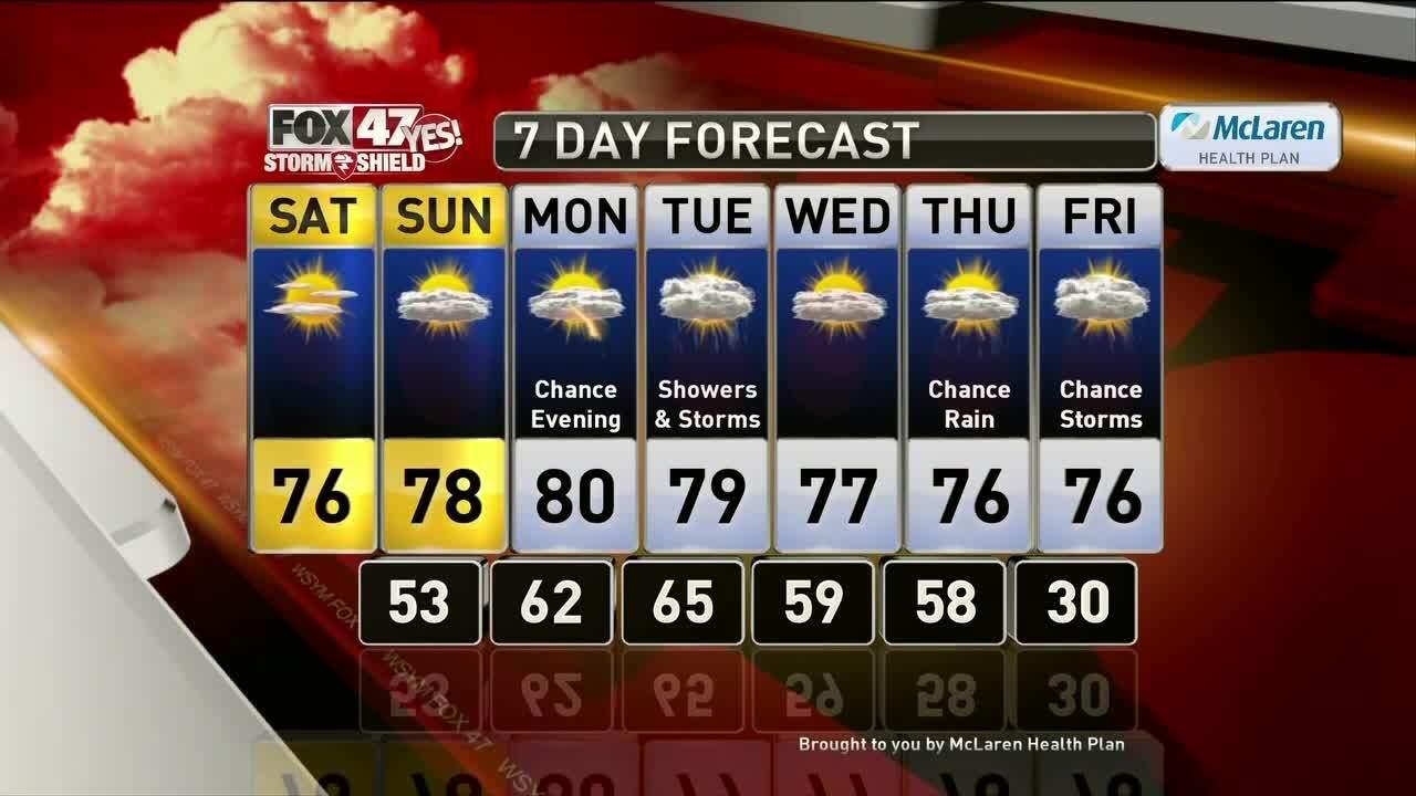 Brett's Forecast 8-23