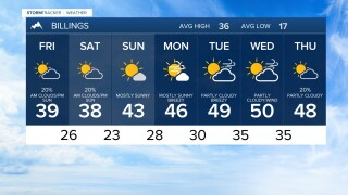 7 DAY FORECAST THU JAN 7, 2021