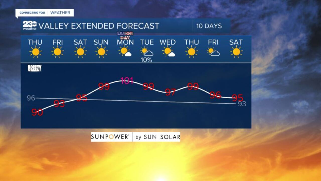 Valley 10-day forecast 9/2/2021