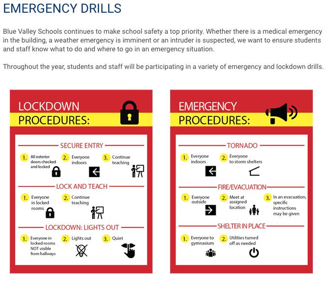 Blue Valley emergency procedures.png
