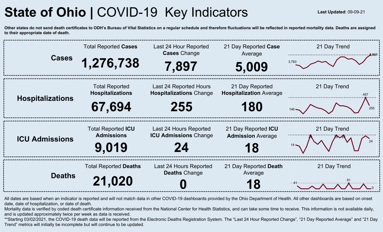Dashboard _ Key Indicators (57).png