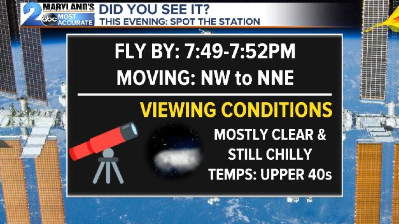 Space Station Times For Fly-By