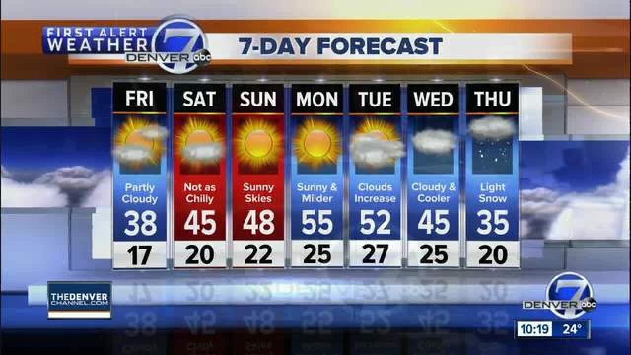 Cold across Colorado today