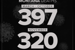 COVID deaths in Montana
