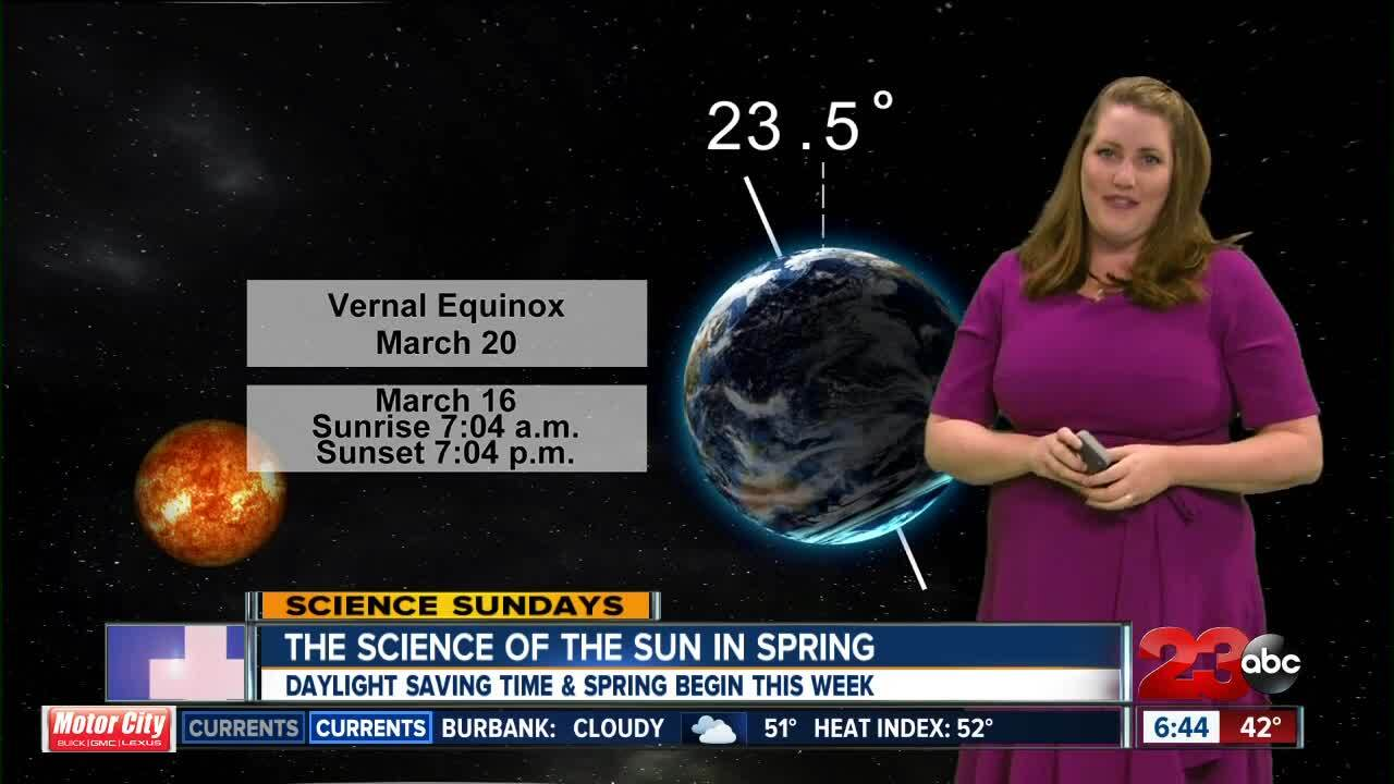 Science Sundays: The Science of the Sun in Spring