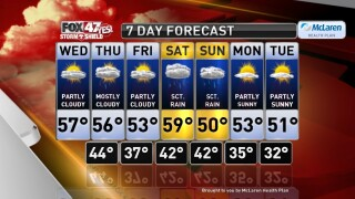 Claire's Forecast 3-25