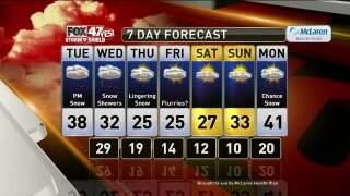 Brett's Forecast 2-24