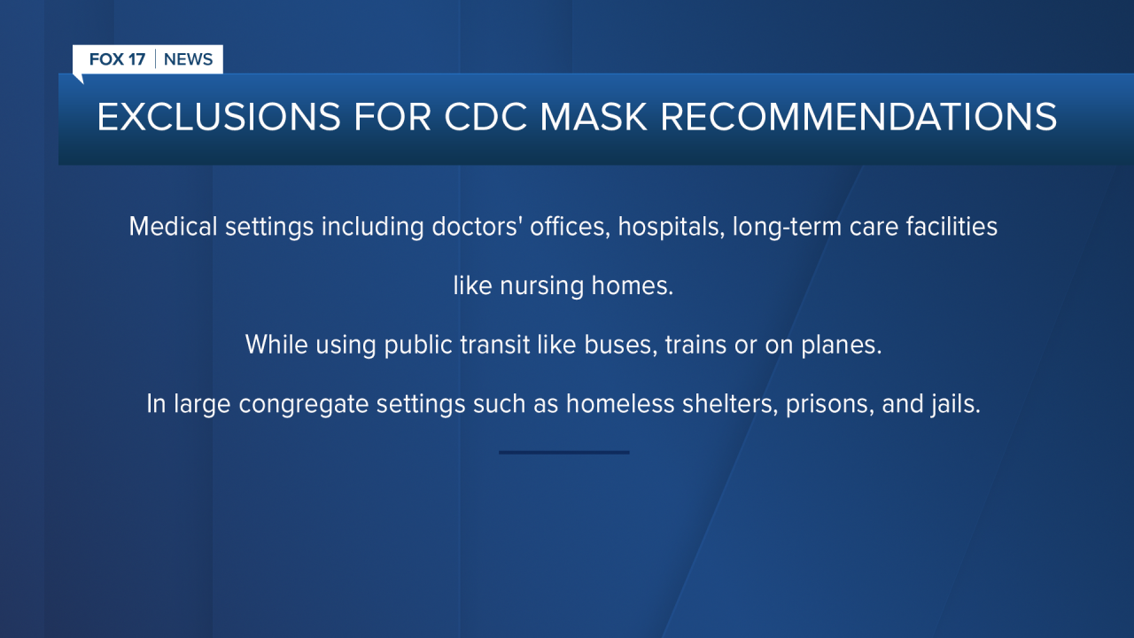 CDC Exclusions.png