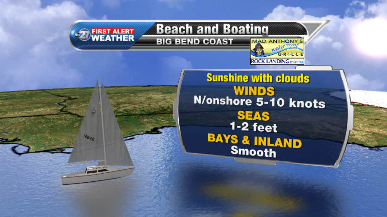 Beach and Boating forecast A (09/28/2017)