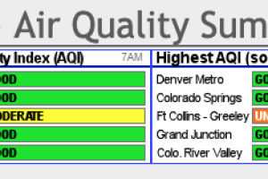 air quality oct 15 2020 for cameron peak fire