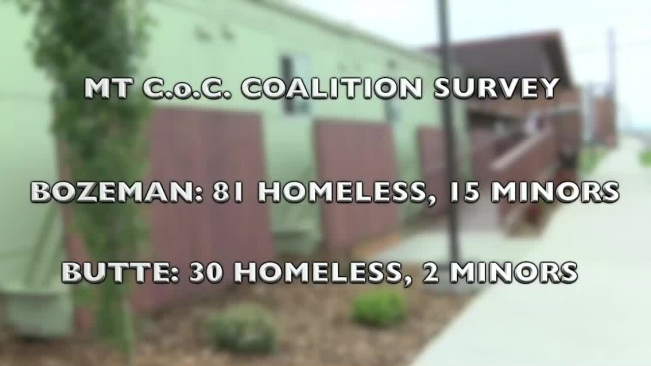 HUD to give Bozeman group battling youth homelessness $3.4M