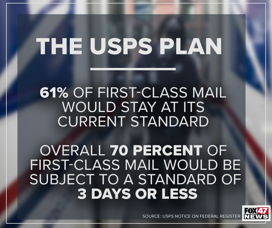 The USPS plan