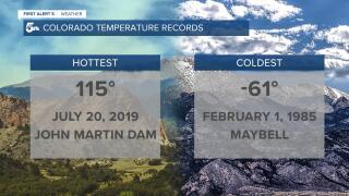 Colorado all-time temperature records
